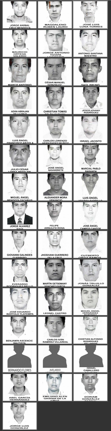 220px-43normalistasAyotzinapa
